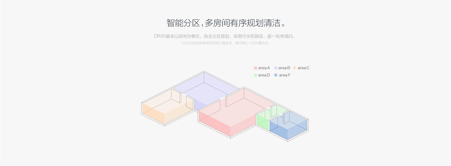 智能分區,多房間有序規劃清潔